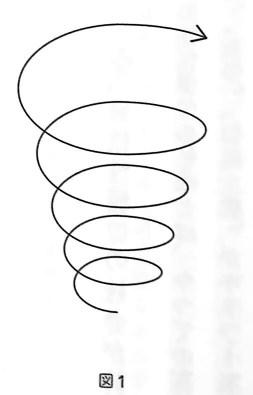 図1 宇宙エネルギーの成長法則 人体実験に成功しました 第2章