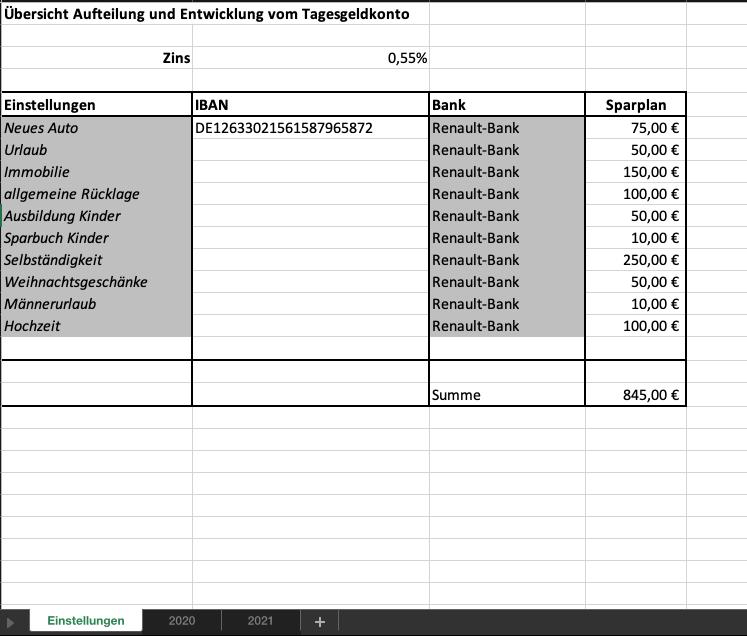 Tagesgeldkonto Alternative