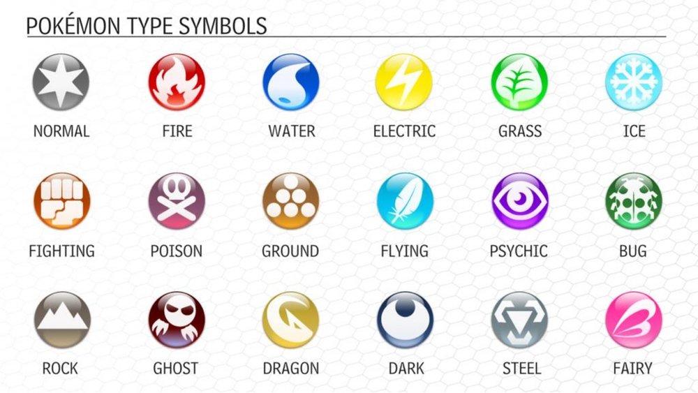 Pokemon: Understanding the Element Types 2