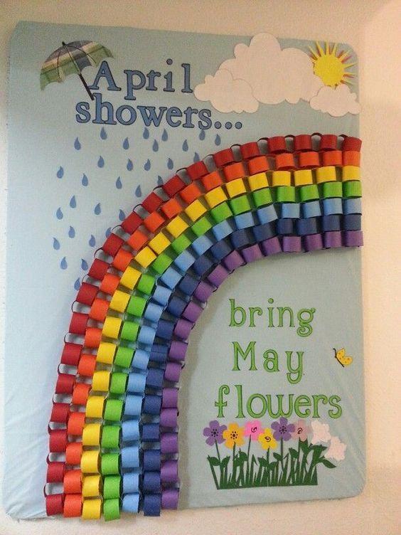 Primavera pannelli decorativi: idee e suggerimenti per portare i colori della nuova stagione nelle vostre classi o sezioni