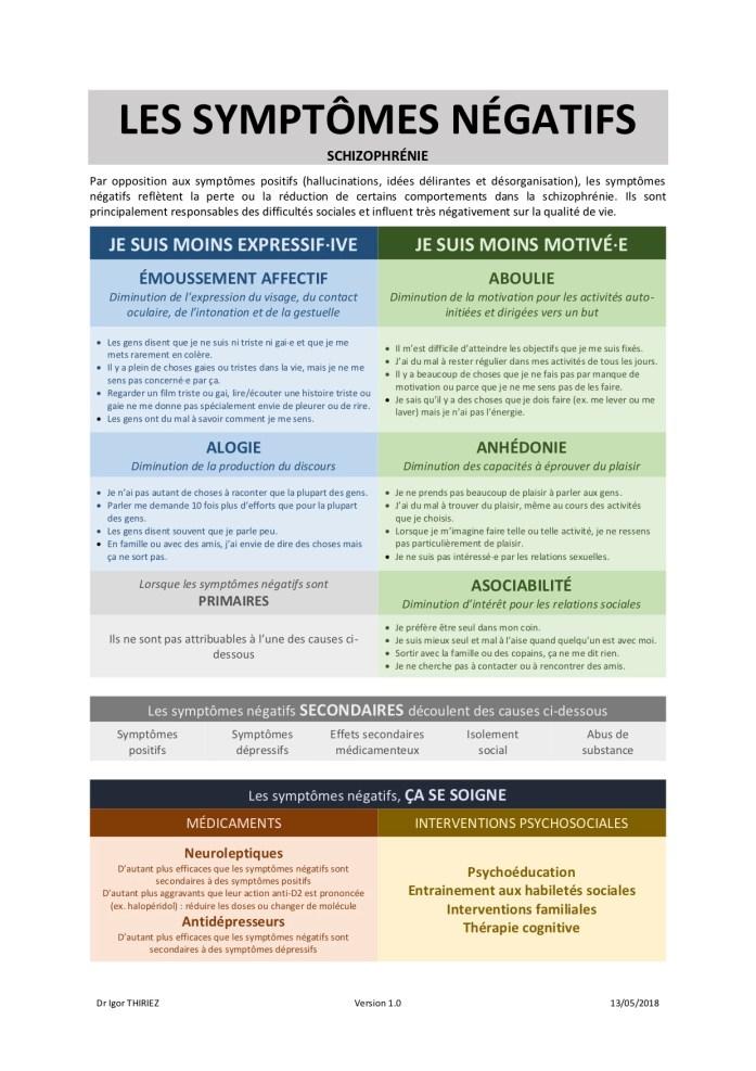 Principaux symptômes négatifs dans la schizophrénie et troubles apparentés par Igor Thiriez