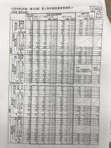 397CAFCC-E80A-4A61-865D-C95B900FEF1C