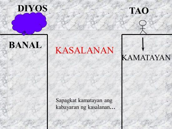 Tayo ay napahiwalay mula sa Diyos dahil sa ating mga kasalanan tulad ng malawak na bangin na naghihiwalay sa dalawang talampas.