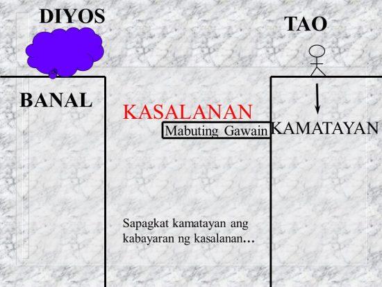 Ang Mabuting Pagsisikap- bagama't mahalaga-hindi ito maaring maging tulay upang mapalapit sa Diyos mula sa pagiging hiwalay o malayo sa Kanya