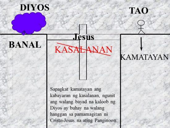 Si Hesus ang Tulay na magdudugtong sa dalawang malawak na pagitan na naghihiwalay sa Diyos at tao.