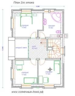 Solar house 2_1 16