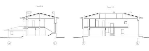 Elevations Model (1)