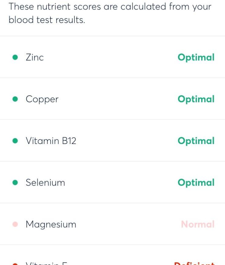 Your nutrient levels - Baze Nutrient Report