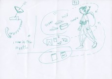 What fighters have in their bag? A creative literate man sketched the life of a PKK female fighter on Qandil mountains