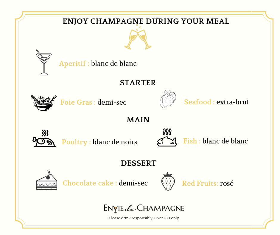 Champagne during your whole meal