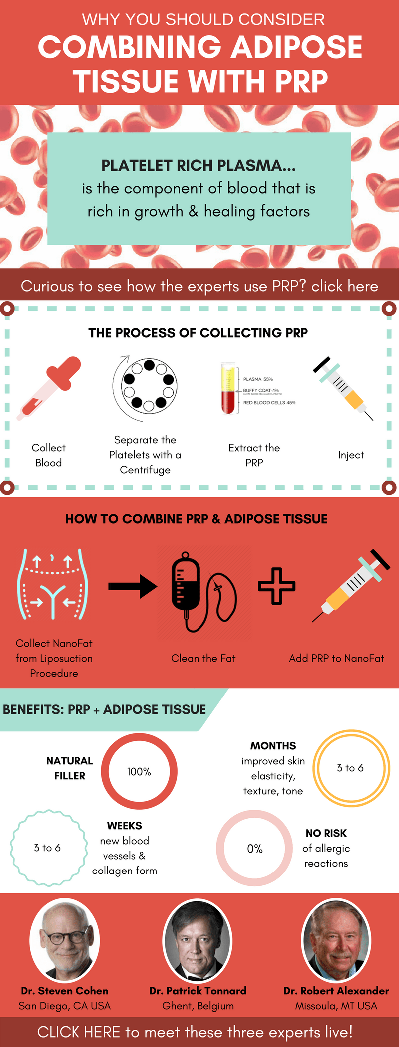 prp-infographic-with-doctors