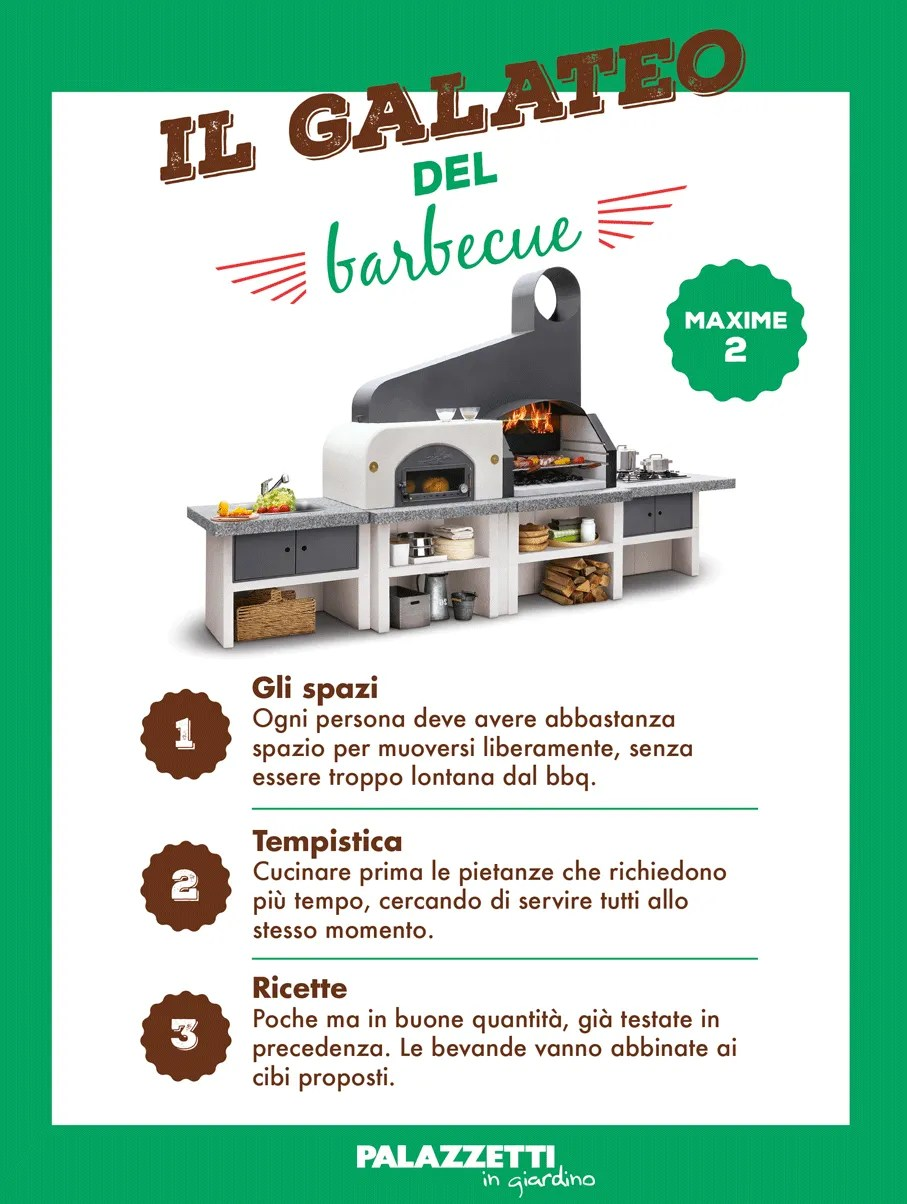 il galateo del barbecue