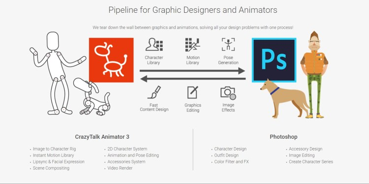 Pipeline-for-Graphic-Designers-and-Animators