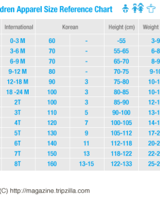 Korean baby clothes size chart for children   clothing also infochart sizes know before you shop rh tripzilla