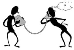 Sender und Empfänger