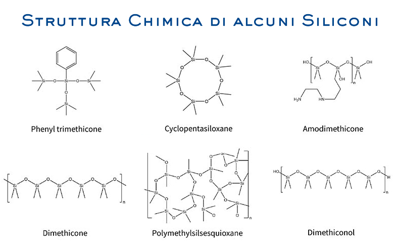 Siliconi - Struttura Chimica