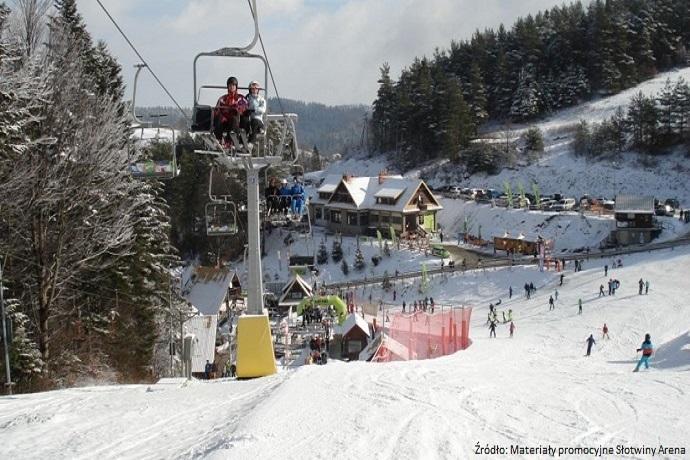 Ranking ośrodków narciarskich 2019 - Słotwiny Arena