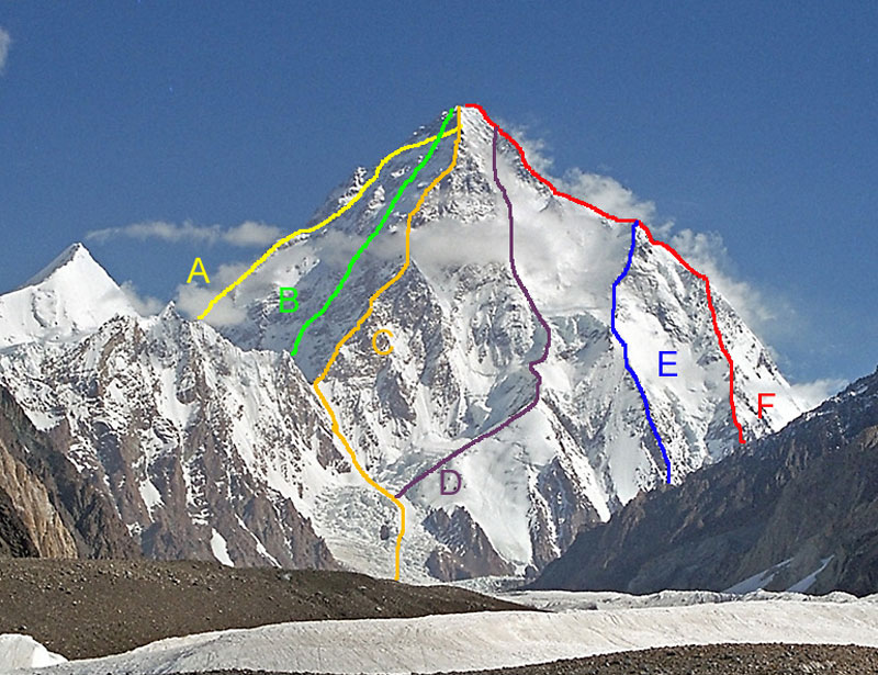 Drogi na K2 od południa, czyli od strony Pakistanu. Kolorem czerwonym i literą F oznaczono drogę pierwszych zdobywców Żebrem Abruzzi (Sperone Abruzzi); fot. z zasobów Wikipedii