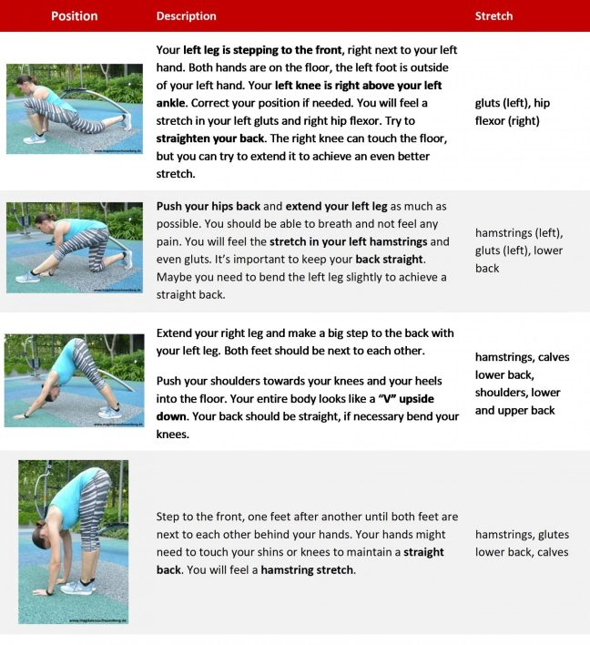 Mobility Drill for Runners - part 2