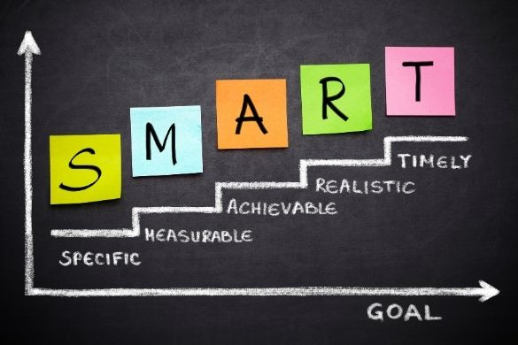 Smart Goal Setting Secrets
