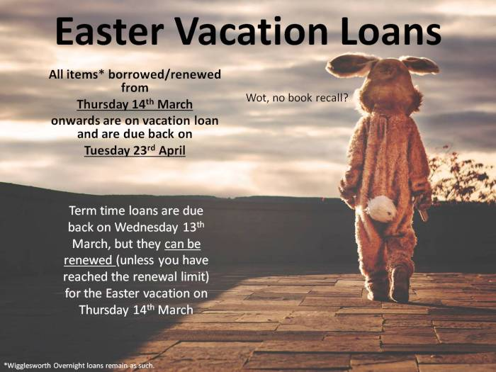 Easter Vacation Loans1