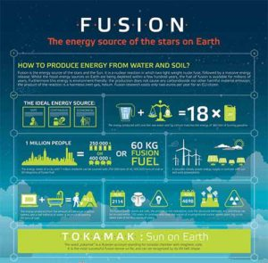 Fusion infographics thumbnail