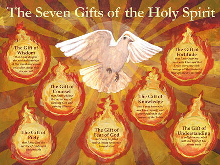 Pentecost and the Holy Spirit with pictures. (3/6)