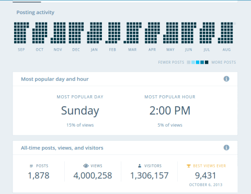 4000000