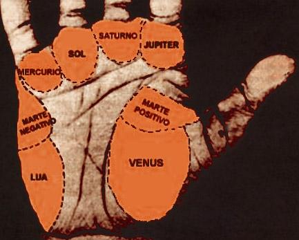 Resultado de imagen de leerme la mano