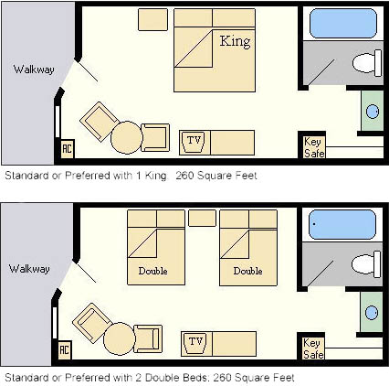 All-Star Sports Room Layout