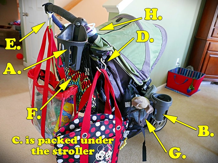 Fully Loaded Stroller