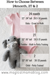 How to Choose Between sizes 24 month, 2T & 2 magicalmamablog baby toddler child 2 year old