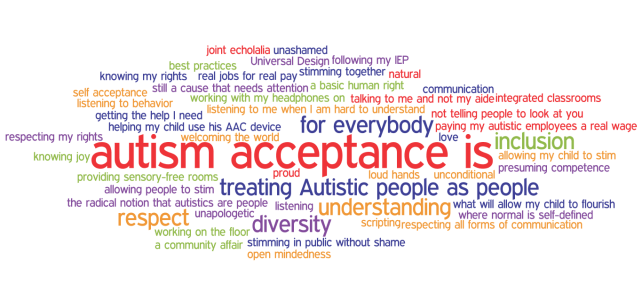 Acceptance and Understanding