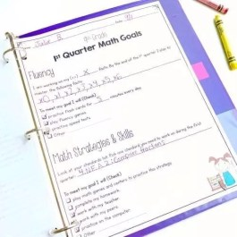 Image showing pages from student and teacher data binder.