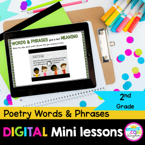 Poetry Words and Phrases digital mini lesson cover for 2nd grade RL.2.4 in Google Slides