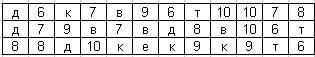 Гадание на цифрах их значение и толкование башкирские сергиевские