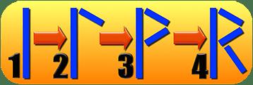 Mnémotechnie : 4 = le R est tracé en 4 traits. Création de Richard Martens ©2015
