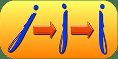 Mnémotechnie : 6 = J inversé. Création de Richard Martens ©2015