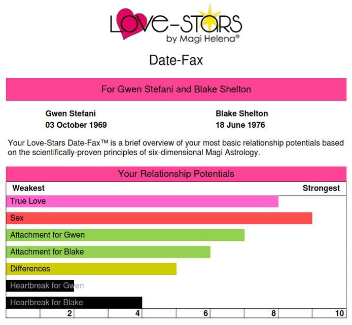 Bedste online dating site switzerland