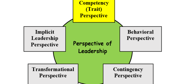 Pemimpin yang Efektif dalam Perspektif Kompetensi