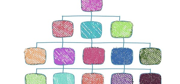 Pengertian dan Bentuk Bentuk Struktur Organisasi