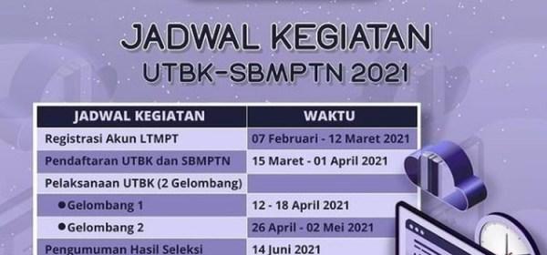 Tips Mengulang dan Sukses UTBK SBMPTN 2021