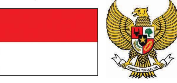 Karakteristik Negara Kesatuan Republik Indonesia (IPS Kelas 8)