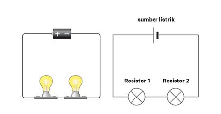 Rangkaian seri merupakan rangkaian listrik yang hambatannya disusun secara bersebelahan/sejajar.
