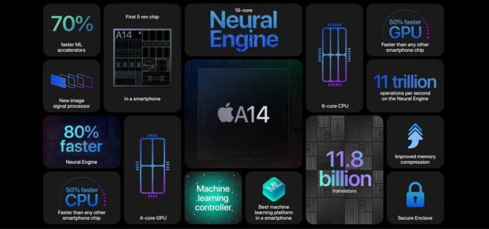 IPhone 12: Περνάει από το Geekbench και μας δείχνει τη δύναμη του A14