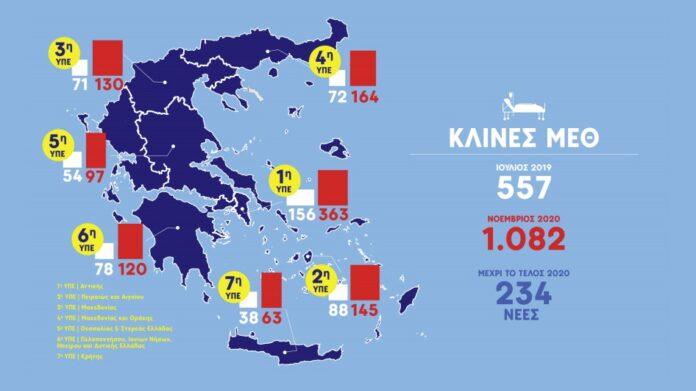 Η εικόνα της Θεσσαλίας στον υγειονομικό χάρτη της χώρας