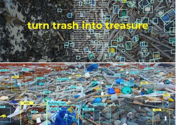 Trush in to Treasure