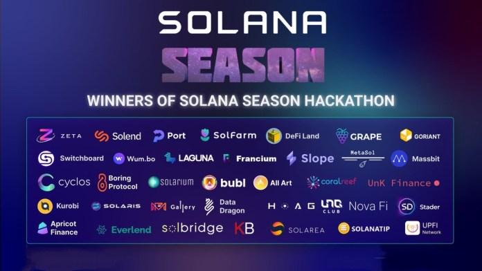 Solana Hackathon: Η Ελλάδα κατακτά τη δεύτερη θέση