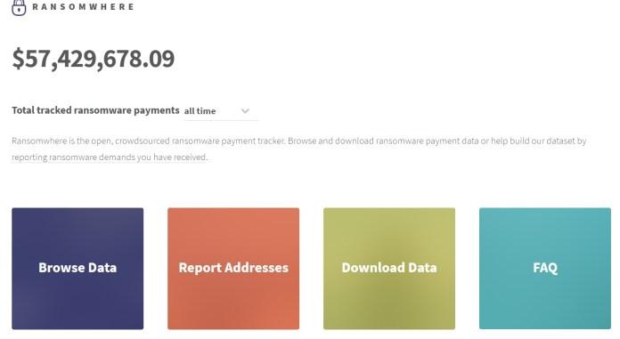 Ransomwhere: Το Site που δείχνει την άνοδο του Ransomware