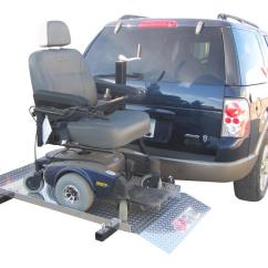 Wheelchair Hauler Leather Parsons Chair Trailer Hitch Sham Store Carrier Scooter Magnetatrailers Com Rh Cargo Walmart